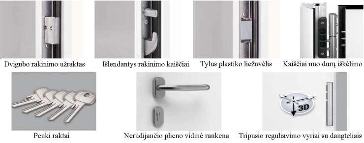 Standartinė thermopro durų įranga